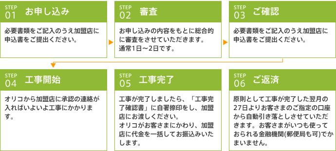お申し込みの流れ:STEP1 お申し込み→STEP2 審査→STEP3 ご確認→STEP4 工事開始→STEP5 工事完了→STEP6 ご返済